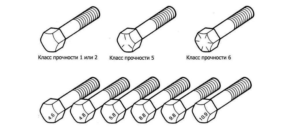 markirvovka boltov i gaek - Как правильно затягивать болты